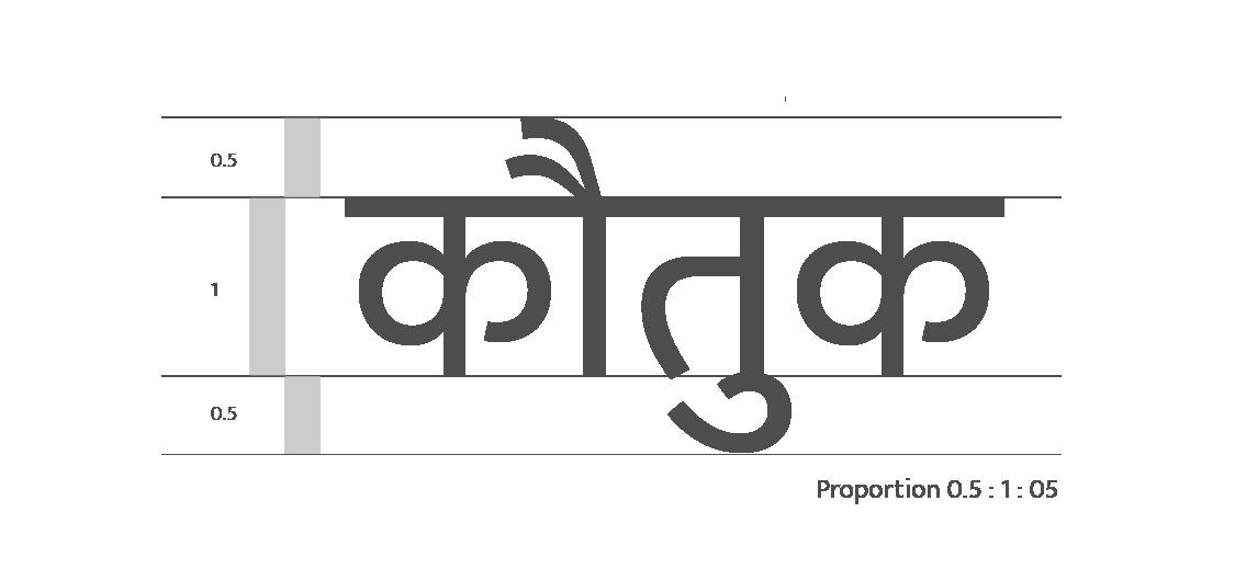 Terminology of Devanagari Typefaces
